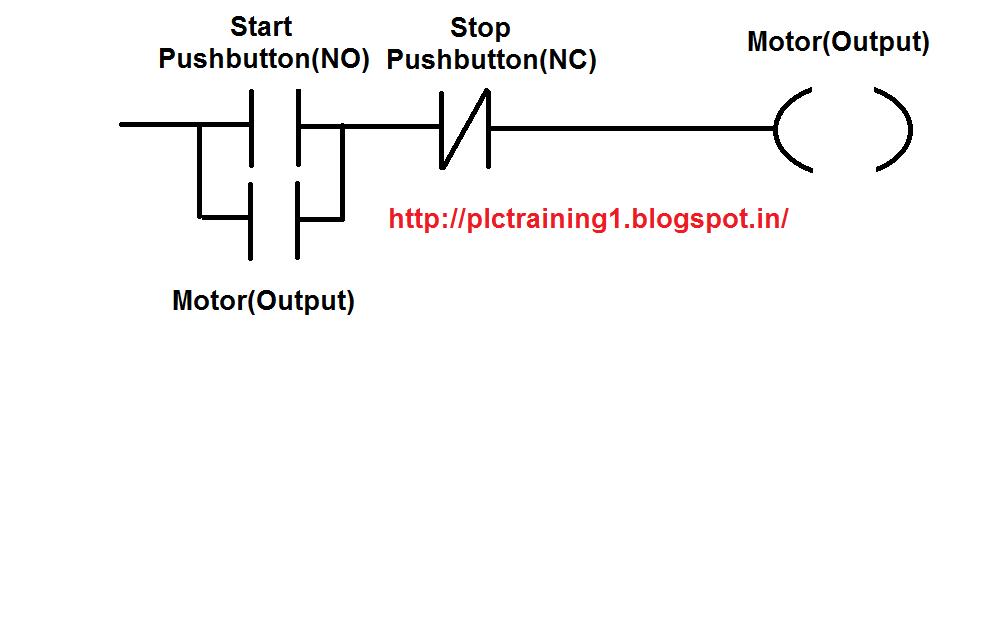 In Allen Bradley Plc Start Stop Motor Using No Nc Pushbutton Plc