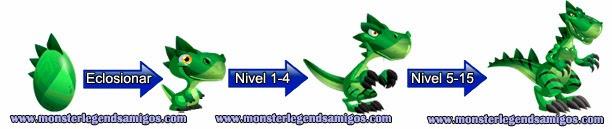 imagen del crecimiento del monster dendrosaur