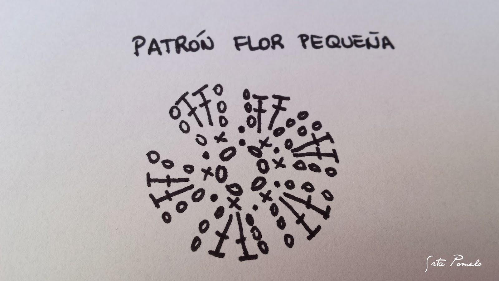 Hermosa 5 Pétalo Patrón De Flores De Ganchillo Foto - Manta de Tejer ...