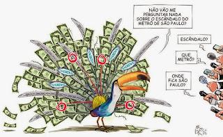 Para não correr risco de engavetamento em SP:PF pede que inquérito do propinão tucano vá para Brasília