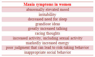 the signs and symptoms of depression in women Girls and women older adults ptsd is diagnosed after a person experiences symptoms for at least one month following a traumatic event depression.