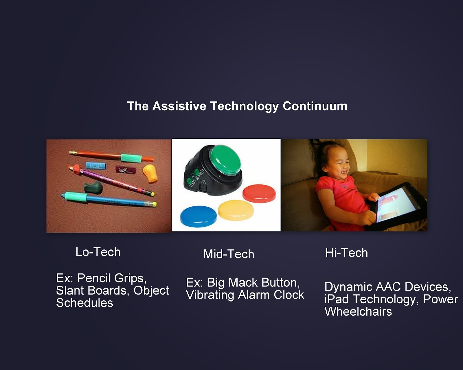 assistive technology devices atd applications and types 3005 assistive technology device as used in this part, assistive technology device means any item, piece of equipment, or product system, whether acquired commercially off the shelf, modified, or customized, that is.