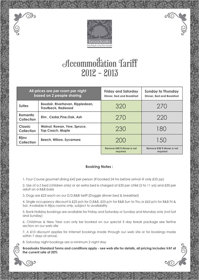Hotel Management Hotel Tariff and basis of charging rooms – Sample Rate Card