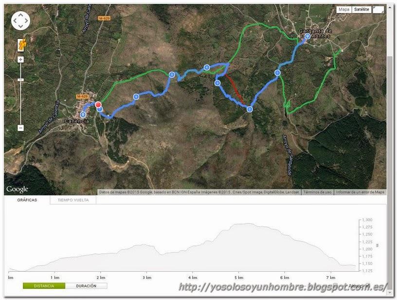 Mapa Garganta de los Montes a Canencia