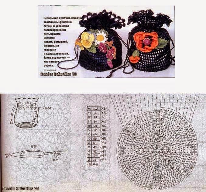 Patrón de bolso a crochet