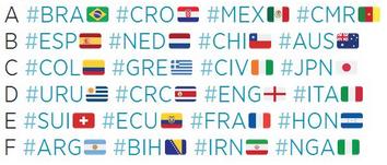 banderas países mundial fútbol 2014 twitter hashtags