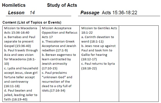 Worksheet Homiletics Worksheet homiletics 101 acts1536 acts 1822 lesson 14 chucks study this week
