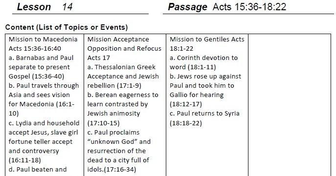 Homiletics 101: Homiletics: Acts:15:36 - Acts 18:22; Lesson 14