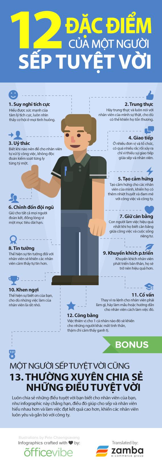 [Infographic] 12 đặc điểm của một người sếp tuyệt vời