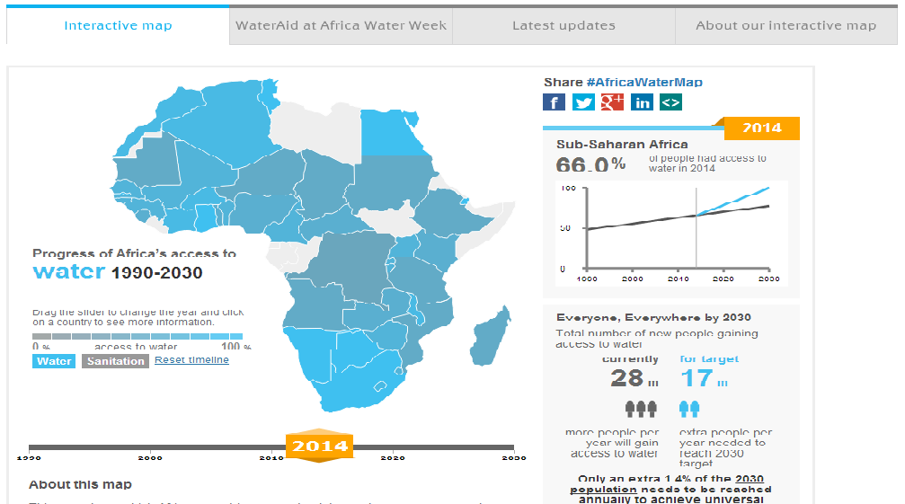 How close is the dream of abundant clean water in Africa?