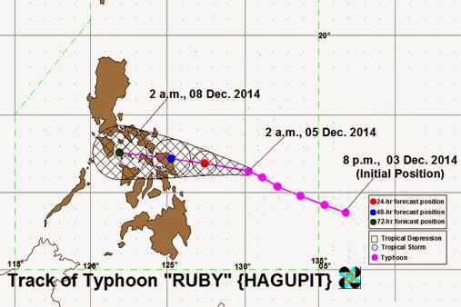PAGASA: Bagyong Ruby Update for Dec. 5, Friday