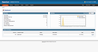 Demo ruang admins cript toko online