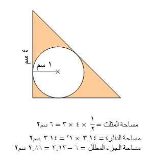 كتاب الرياضيات للصف سادس ابتدائي