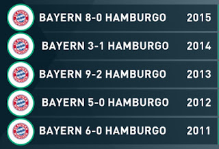 Resultados Bayern-HSV, Bayern-Hamburgo,