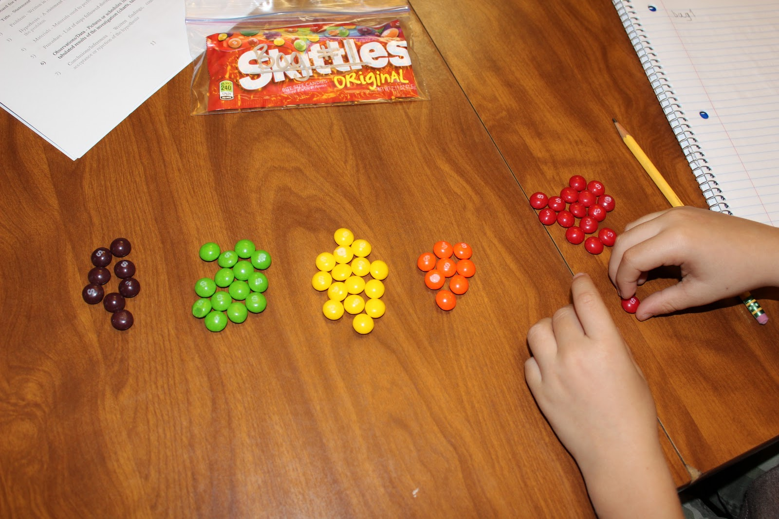 Cup of Daisies: Science Fair Project: Skittle Color Count