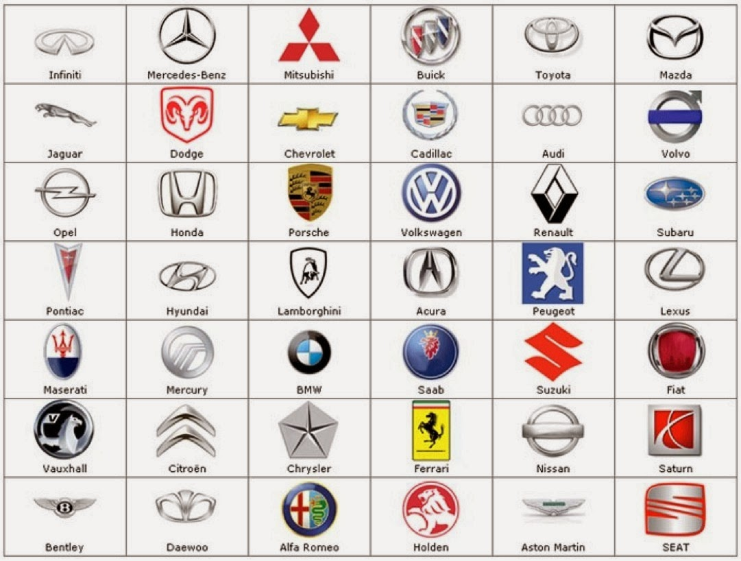 A List Of Logos And Brands