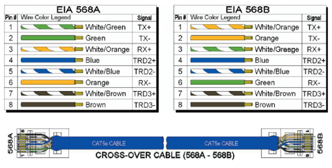cat5e rj45 keystone jack wiring diagram