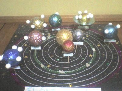 La Libretilla Azul Sistema Solar