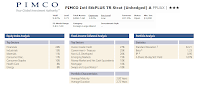 PIMCO International StocksPLUS TR Strategy Fund (Unhedged) A