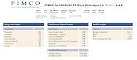 PIMCO International StocksPLUS TR Strategy Fund (Unhedged) A