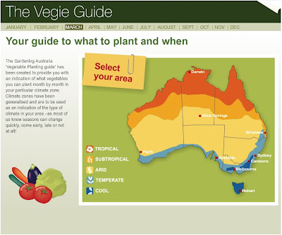 Start to grow gardening planting guides for australia for Gardening zones australia