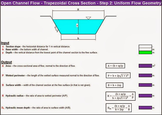 Open Channel Flow - Trapezoidal Cross Section