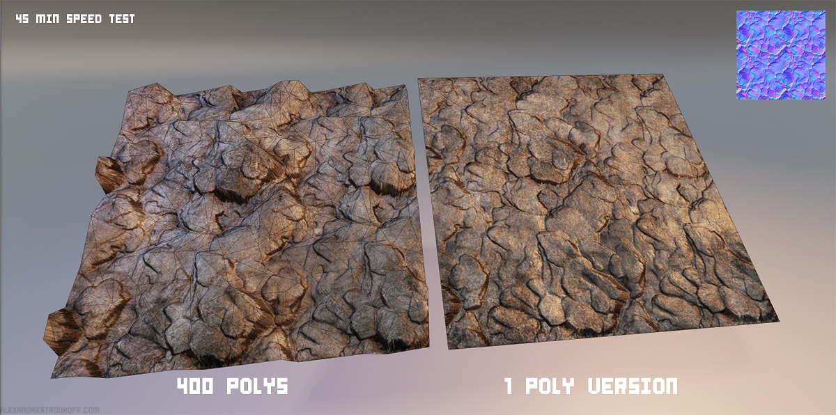 Workflows, poly package 3ds Max to voxel package ZBrush. . 3rd 4th Divisio