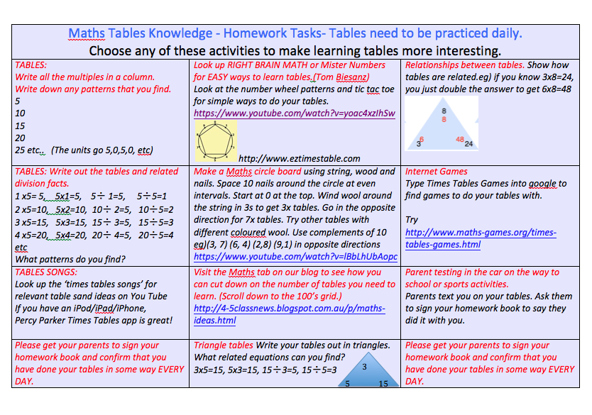 homework tasks year 6 1496121529
