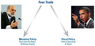 frear trade between monetary policy and fiscal policy