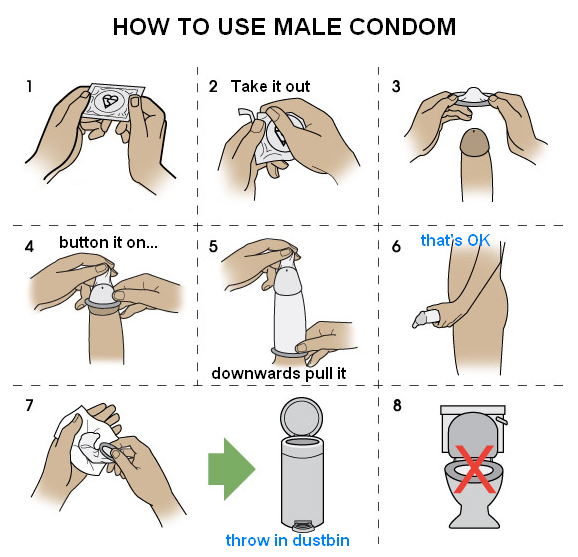 Male and Female Condoms: How to Put on and Use Condom