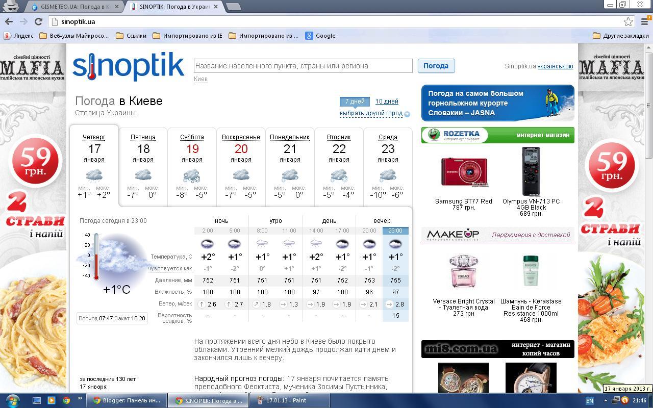 погода в чупе лоухский район карелия синоптик