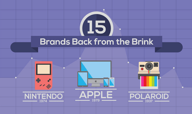 15 Brands Back from the Brink