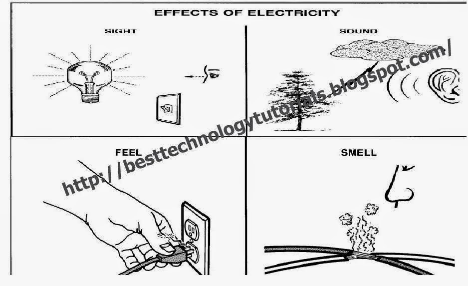 Electric Current Definition Define electric currentElectric Current Definition