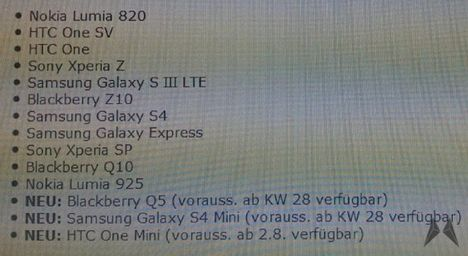 HTC, Android Smartphone, Smartphone, HTC Smartphone, HTC One Mini