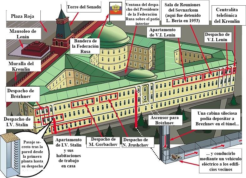 Plano del Palacio del Senado (Kremlin)