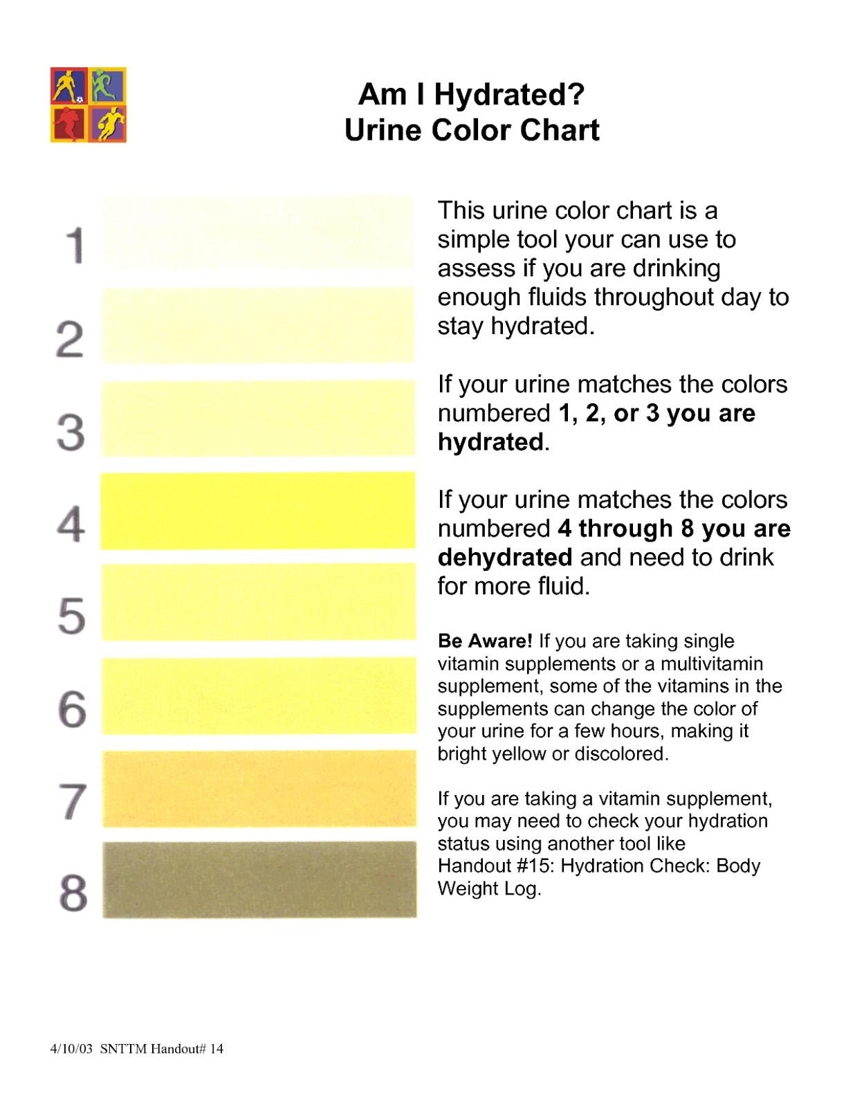 Como entender o exame de urina