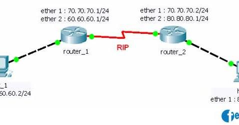 bellman ford adalah with Apa Itu Rip Routing Information Protocol on Apa Itu Rip Routing Information Protocol besides Algoritma Prim together with Algoritma Bellman Ford Implementasi likewise 06 as well Kapasitor Palsu.