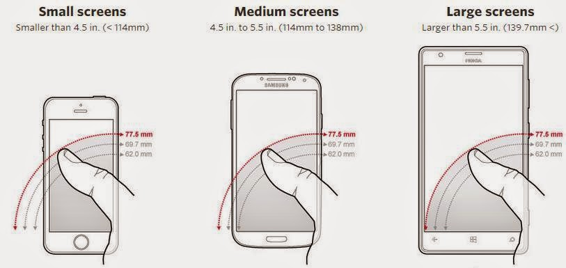 best smartphone screen size