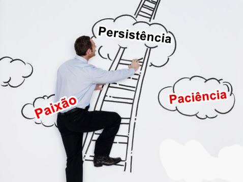 Os 3 Pontos Fundamentais para começar um Negócio Online
