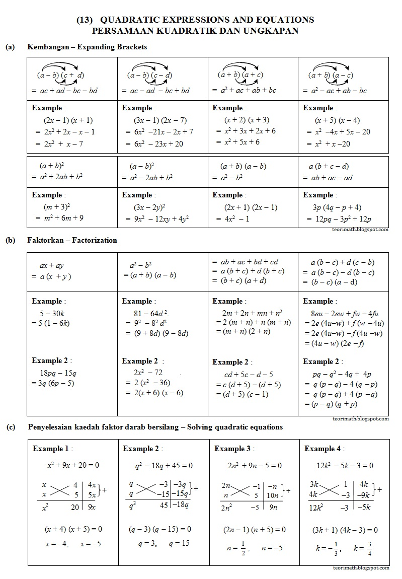 (13) Ungkapan Dan Persamaan Kuadratik (Quadratic Expressions And Equations)