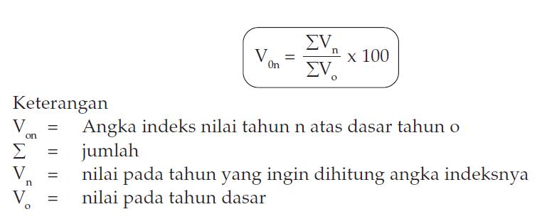 Pengertian Macam Penyusunan Angka Indeks 2