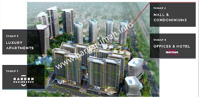 tahap pengembangan apartemen souteast capital