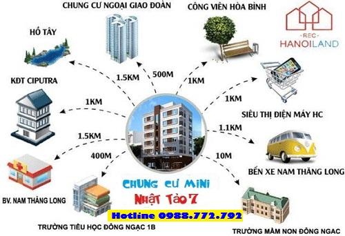 Chung cư giá rẻ Từ Liêm Hanoiland bán chung cư mini Nhật Tảo 7-1