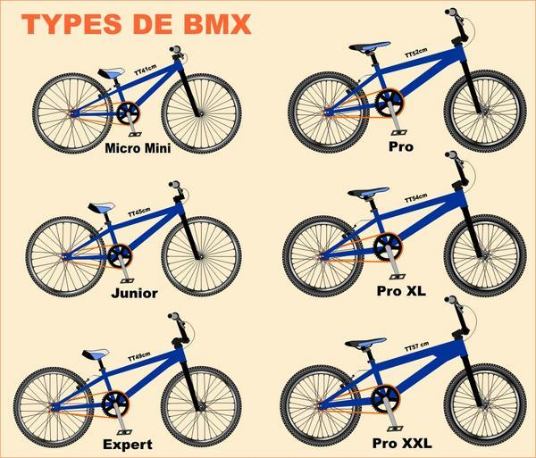 guidon bmx race micro