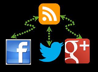 Publicar Automáticamente las Entradas en Google+, Twitter y Facebook