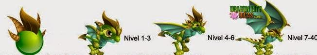 Dragão Pterodáctilo
