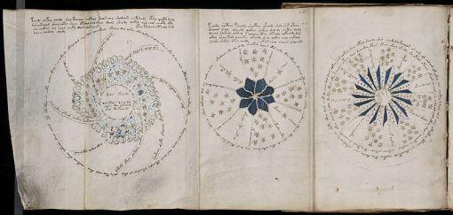 Sección astronómica Voynich
