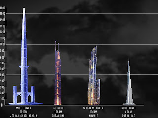 Comparativa Mubarak Tower