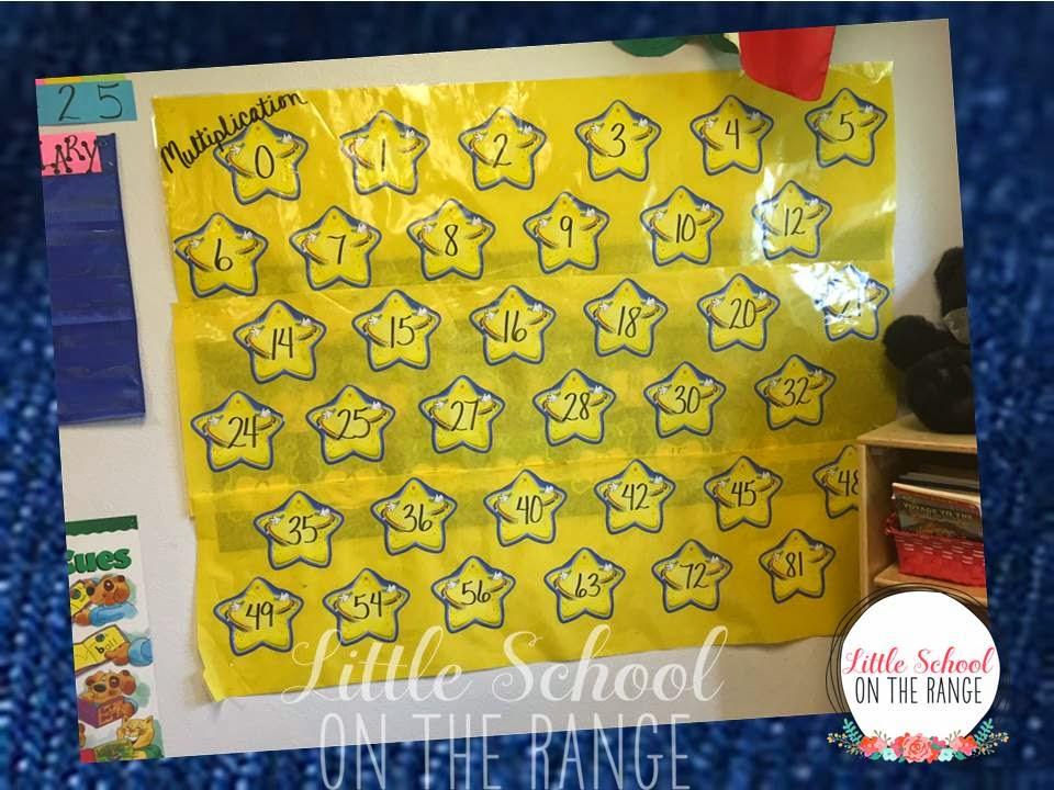 Range Math Is Fun ~ Fun multiplication games for rd graders math