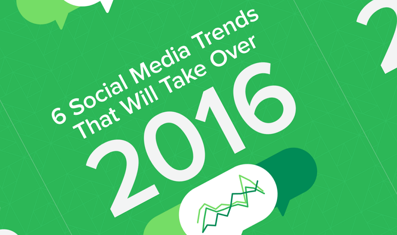 6 Social Media Trends That Will Take Over 2016 - #infographic